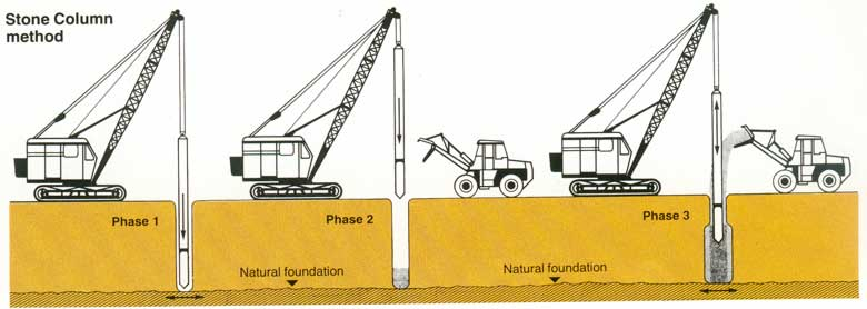 DeepCompaction_StoneCompaction.jpg